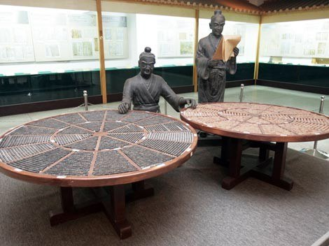 Two Chinese printing tables with their 3,000 characters