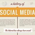 history_of_social_media_thumb