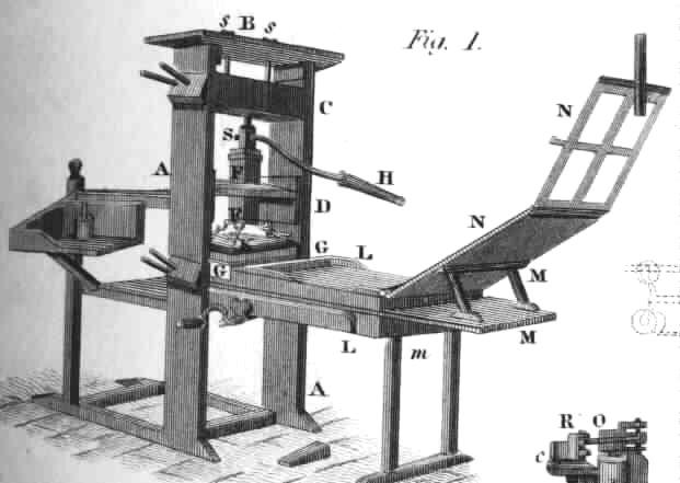 Groovy Gutenberg Printing Press Diagram Printingpress Basic Wiring Digital Resources Attrlexorcompassionincorg